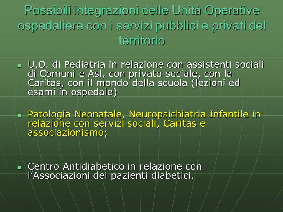 Possibili integrazioni delle Unità Operative ospedaliere con i servizi pubblici e privati del territorio Nefrologia in relazione con Associazioni di pazienti Emodializzati con lAssociazione Donatori Midollo Osseo (ADMO) e con lAssociazione Italiana Donatori Organi (AIDO); Nefrologia in relazione con Associazioni di pazienti Emodializzati con lAssociazione Donatori Midollo Osseo (ADMO) e con lAssociazione Italiana Donatori Organi (AIDO); Centro Trasfusionale in relazione con lAssociazione Volontari Italiani Sangue (AVIS).