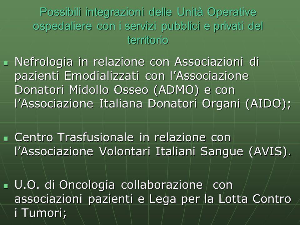 Possibili integrazioni delle Unità Operative ospedaliere con i servizi pubblici e privati del territorio Nefrologia in relazione con Associazioni di p