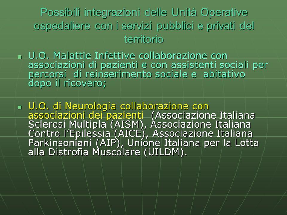 Possibili integrazioni delle Unità Operative ospedaliere con i servizi pubblici e privati del territorio U.O. Malattie Infettive collaborazione con as