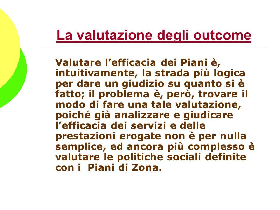 La valutazione degli outcome Valutare lefficacia dei Piani è, intuitivamente, la strada più logica per dare un giudizio su quanto si è fatto; il probl