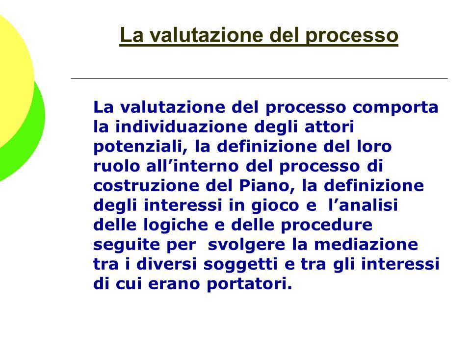La valutazione del processo La valutazione del processo comporta la individuazione degli attori potenziali, la definizione del loro ruolo allinterno d