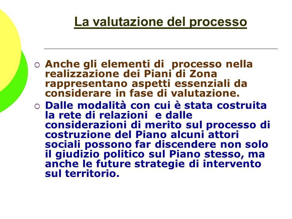 La valutazione del processo Anche gli elementi di processo nella realizzazione dei Piani di Zona rappresentano aspetti essenziali da considerare in fa