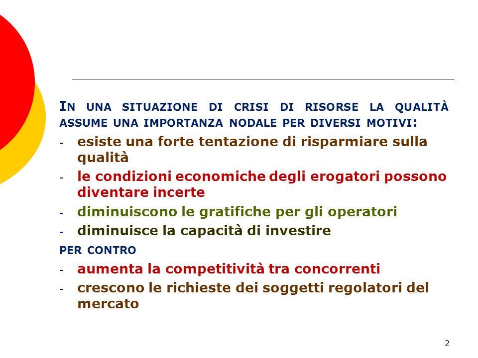 I N UNA SITUAZIONE DI CRISI DI RISORSE LA QUALITÀ ASSUME UNA IMPORTANZA NODALE PER DIVERSI MOTIVI : - esiste una forte tentazione di risparmiare sulla qualità - le condizioni economiche degli erogatori possono diventare incerte - diminuiscono le gratifiche per gli operatori - diminuisce la capacità di investire PER CONTRO - aumenta la competitività tra concorrenti - crescono le richieste dei soggetti regolatori del mercato 2