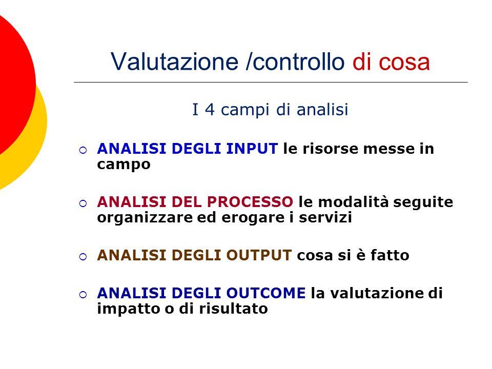 Valutazione /controllo di cosa I 4 campi di analisi ANALISI DEGLI INPUT le risorse messe in campo ANALISI DEL PROCESSO le modalità seguite organizzare ed erogare i servizi ANALISI DEGLI OUTPUT cosa si è fatto ANALISI DEGLI OUTCOME la valutazione di impatto o di risultato
