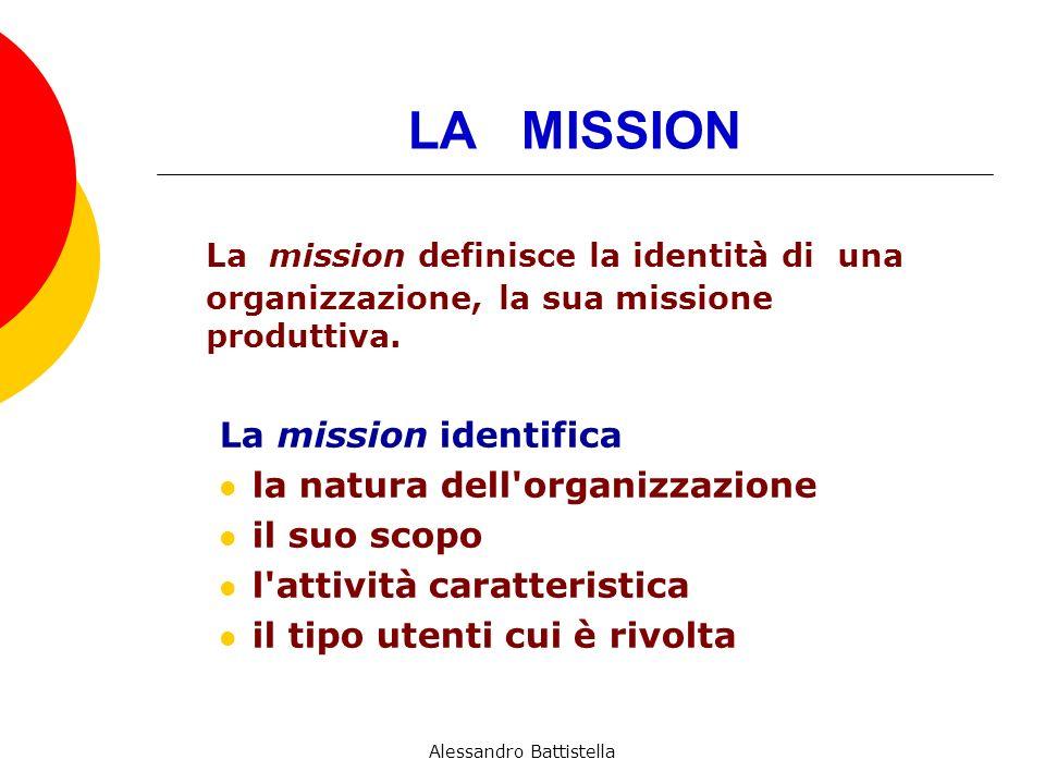 LA MISSION La mission definisce la identità di una organizzazione, la sua missione produttiva.