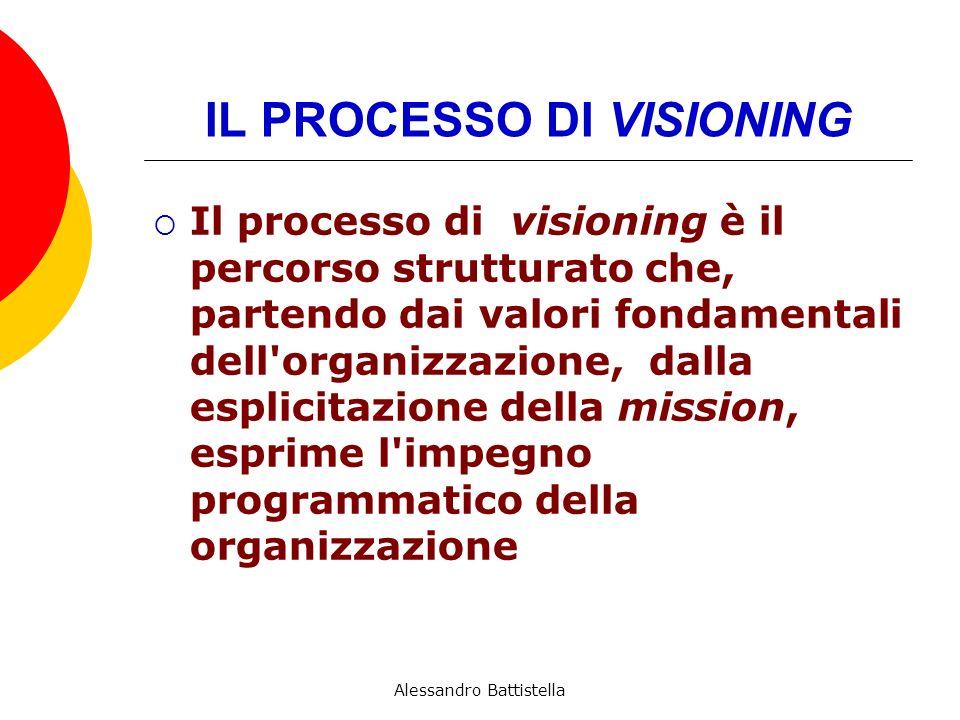 LA VISION La vision è un immagine positiva di un futuro nel quale lorganizzazione avrà avuto successo nel suo sforzo di conseguire la propria mission.