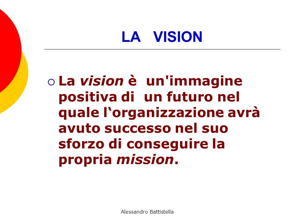 Mission e vision insieme indicano la principale focalizzazione della organizzazione verso l esterno.