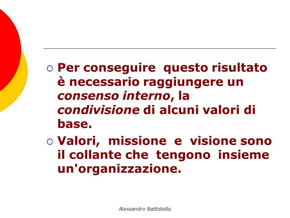 ELEMENTI COSTITUTIVI DELLA MISSION natura e scopo principale attività caratteristica valori principi guida visione e/o relativi impegni programmatici Alessandro Battistella