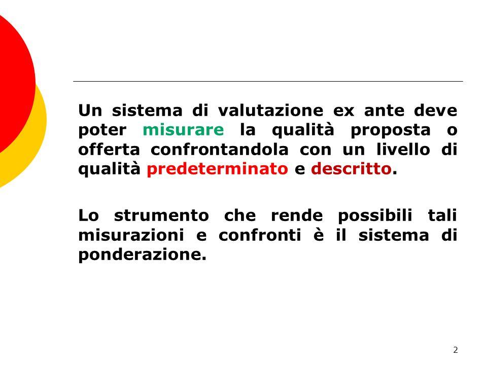 Un sistema di valutazione ex ante deve poter misurare la qualità proposta o offerta confrontandola con un livello di qualità predeterminato e descritto.