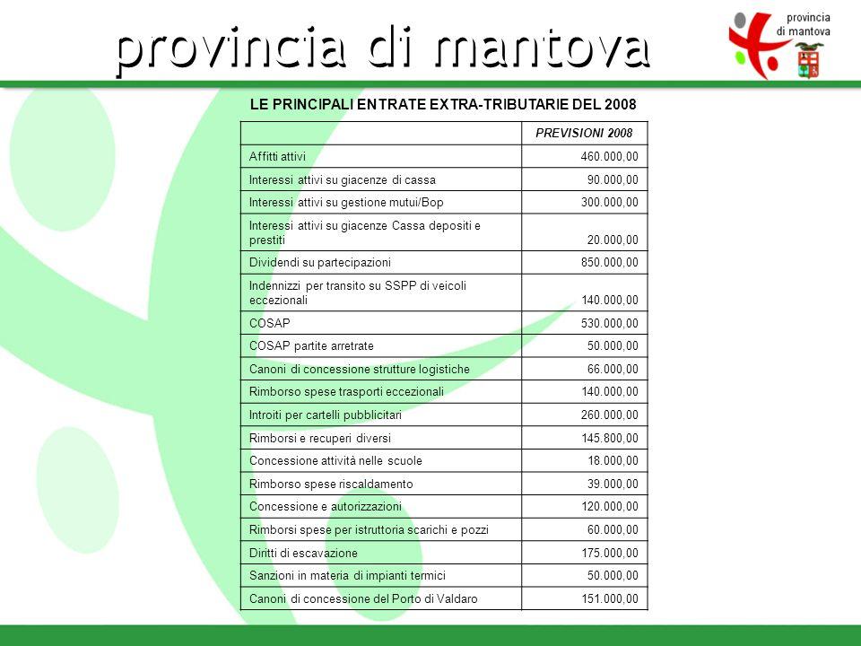 provincia di mantova LE PRINCIPALI ENTRATE EXTRA-TRIBUTARIE DEL 2008 PREVISIONI 2008 Affitti attivi460.000,00 Interessi attivi su giacenze di cassa90.000,00 Interessi attivi su gestione mutui/Bop300.000,00 Interessi attivi su giacenze Cassa depositi e prestiti20.000,00 Dividendi su partecipazioni850.000,00 Indennizzi per transito su SSPP di veicoli eccezionali140.000,00 COSAP530.000,00 COSAP partite arretrate50.000,00 Canoni di concessione strutture logistiche66.000,00 Rimborso spese trasporti eccezionali140.000,00 Introiti per cartelli pubblicitari260.000,00 Rimborsi e recuperi diversi145.800,00 Concessione attività nelle scuole18.000,00 Rimborso spese riscaldamento39.000,00 Concessione e autorizzazioni120.000,00 Rimborsi spese per istruttoria scarichi e pozzi60.000,00 Diritti di escavazione175.000,00 Sanzioni in materia di impianti termici50.000,00 Canoni di concessione del Porto di Valdaro151.000,00
