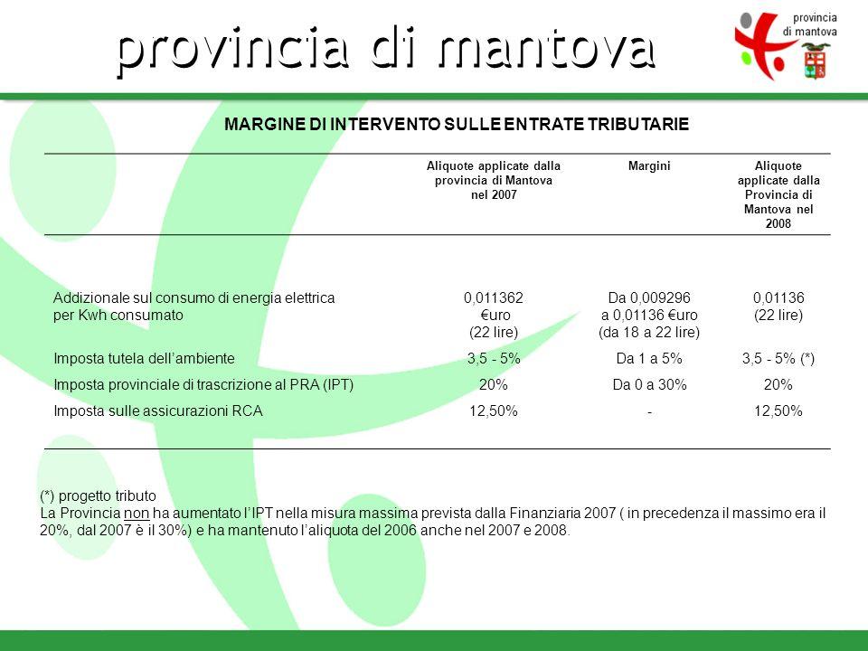 provincia di mantova MARGINE DI INTERVENTO SULLE ENTRATE TRIBUTARIE Aliquote applicate dalla provincia di Mantova nel 2007 MarginiAliquote applicate dalla Provincia di Mantova nel 2008 Addizionale sul consumo di energia elettrica per Kwh consumato 0,011362 uro (22 lire) Da 0,009296 a 0,01136 uro (da 18 a 22 lire) 0,01136 (22 lire) Imposta tutela dellambiente3,5 - 5%Da 1 a 5%3,5 - 5% (*) Imposta provinciale di trascrizione al PRA (IPT)20%Da 0 a 30%20% Imposta sulle assicurazioni RCA12,50%- (*) progetto tributo La Provincia non ha aumentato lIPT nella misura massima prevista dalla Finanziaria 2007 ( in precedenza il massimo era il 20%, dal 2007 è il 30%) e ha mantenuto laliquota del 2006 anche nel 2007 e 2008.