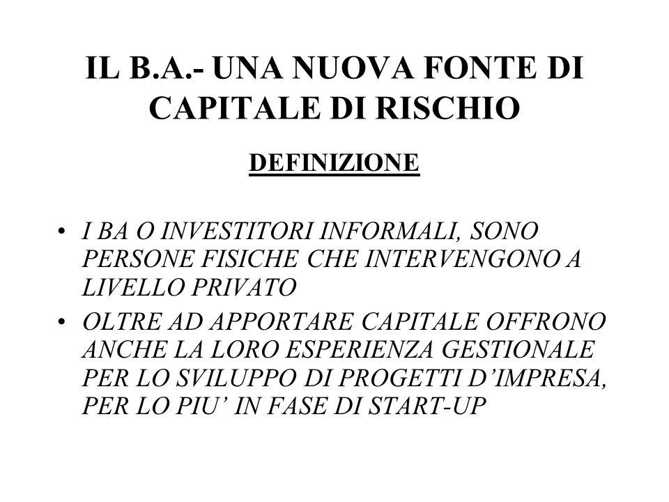 IL B.A.- UNA NUOVA FONTE DI CAPITALE DI RISCHIO DEFINIZIONE I BA O INVESTITORI INFORMALI, SONO PERSONE FISICHE CHE INTERVENGONO A LIVELLO PRIVATO OLTRE AD APPORTARE CAPITALE OFFRONO ANCHE LA LORO ESPERIENZA GESTIONALE PER LO SVILUPPO DI PROGETTI DIMPRESA, PER LO PIU IN FASE DI START-UP
