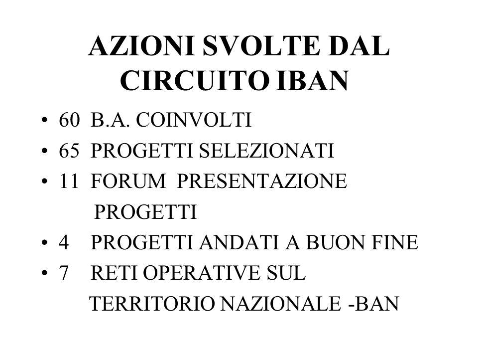 AZIONI SVOLTE DAL CIRCUITO IBAN 60 B.A.
