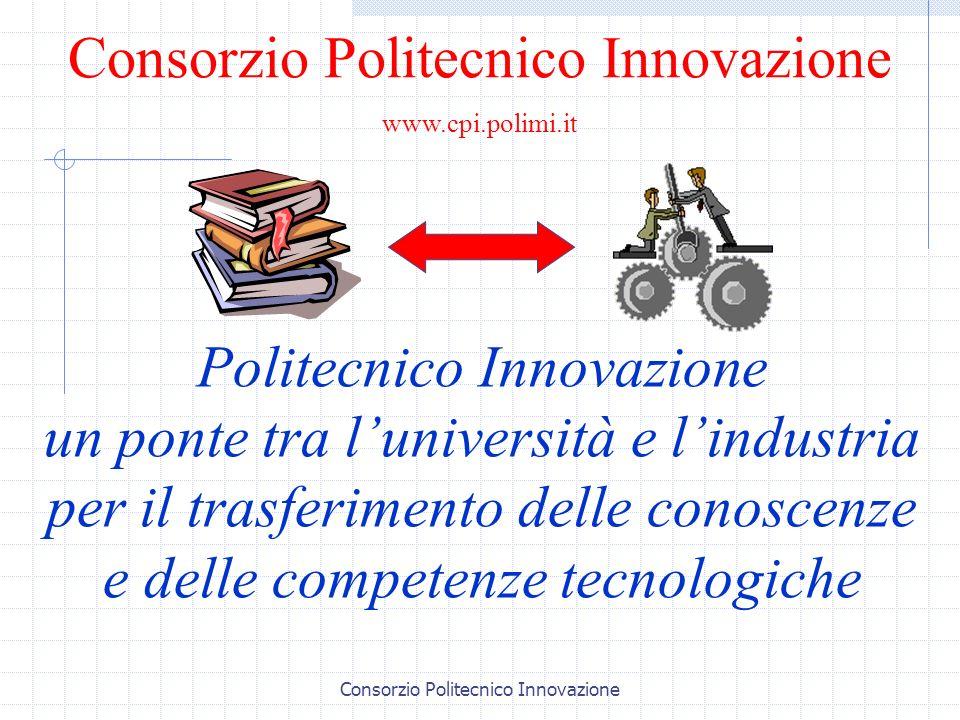 Consorzio Politecnico Innovazione www.cpi.polimi.it Politecnico Innovazione un ponte tra luniversità e lindustria per il trasferimento delle conoscenze e delle competenze tecnologiche