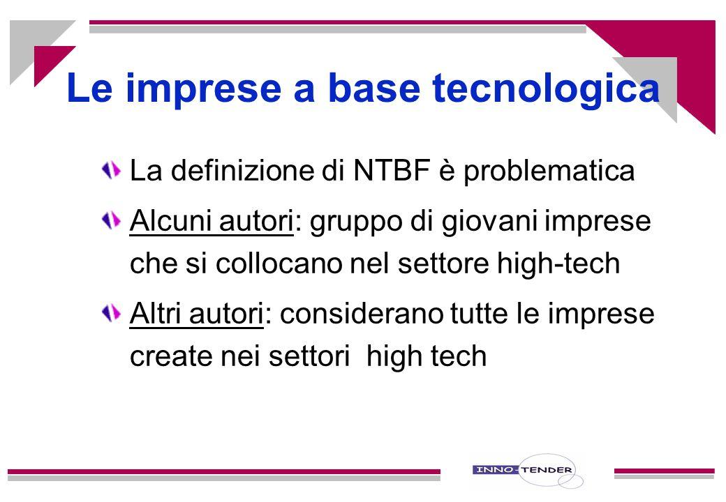 Innovazione e imprese a base tecnologica Mantova, 14 Marzo 2001 Giorgio Casoni (Politecnico di Milano)