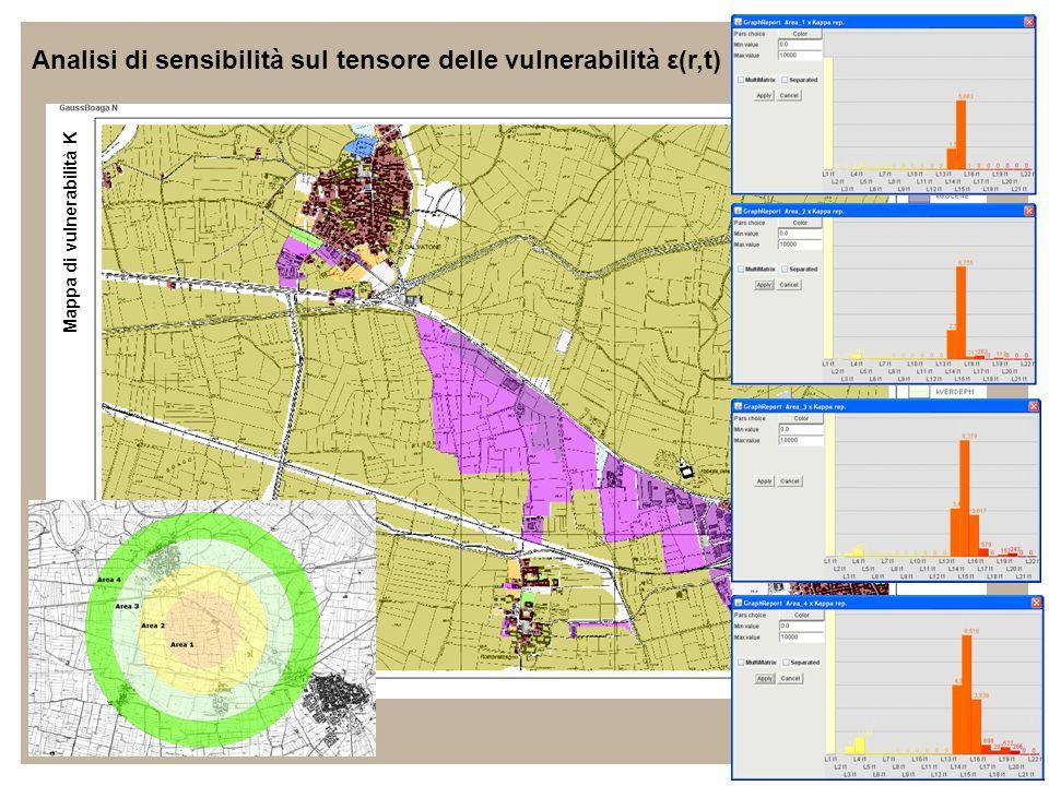 Mappa di vulnerabilità K Analisi di sensibilità sul tensore delle vulnerabilità ε(r,t)