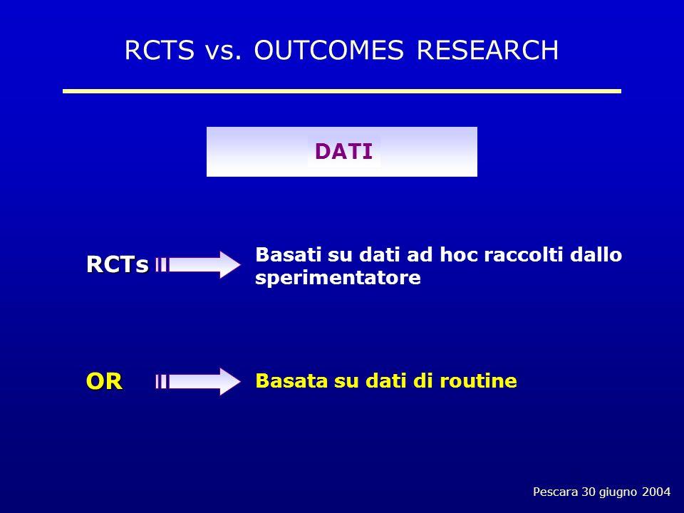 Pescara 30 giugno 2004 Basati su dati ad hoc raccolti dallo sperimentatore Basata su dati di routine RCTS vs.