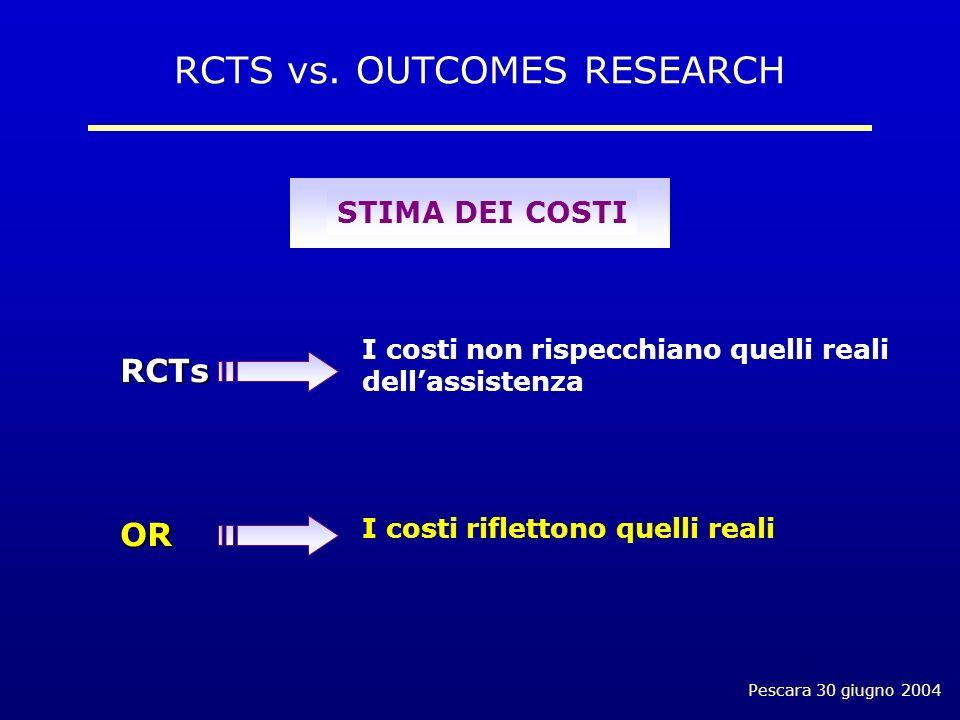 Pescara 30 giugno 2004 I costi non rispecchiano quelli reali dellassistenza I costi riflettono quelli reali STIMA DEI COSTI RCTS vs.