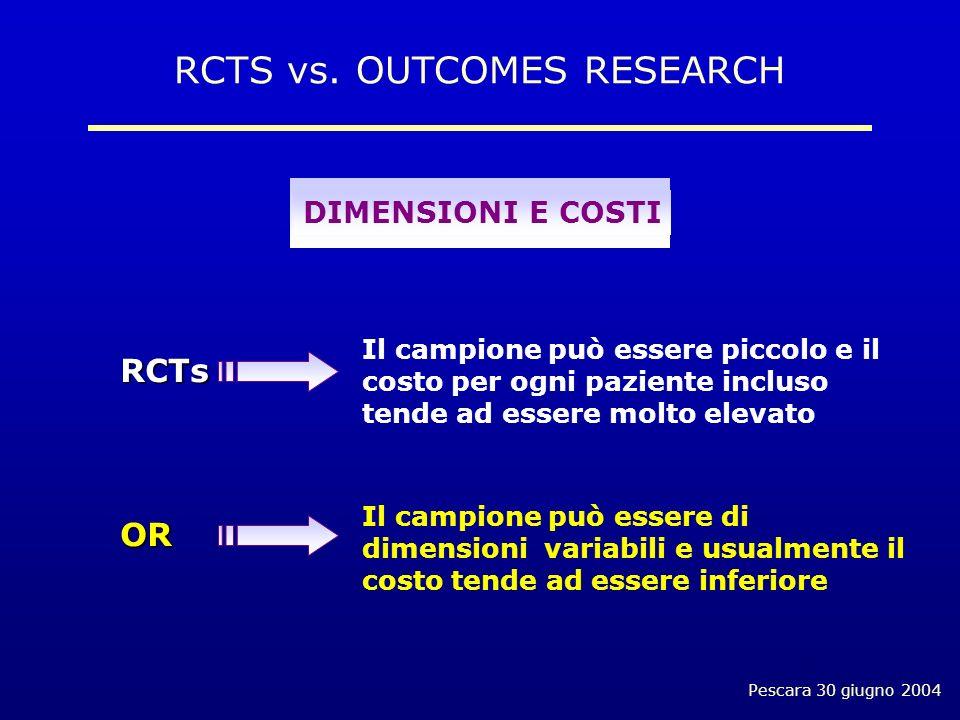 Pescara 30 giugno 2004 Il campione può essere piccolo e il costo per ogni paziente incluso tende ad essere molto elevato Il campione può essere di dimensioni variabili e usualmente il costo tende ad essere inferiore RCTs OR DIMENSIONI E COSTI RCTS vs.