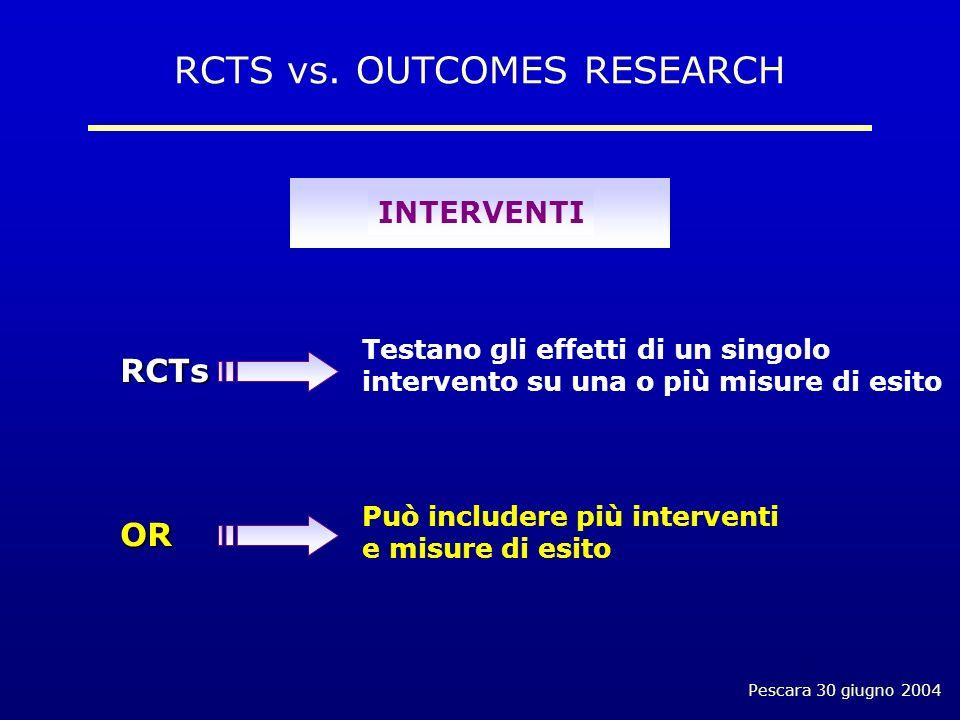 Pescara 30 giugno 2004 Testano gli effetti di un singolo intervento su una o più misure di esito Può includere più interventi e misure di esito RCTs OR INTERVENTI RCTS vs.