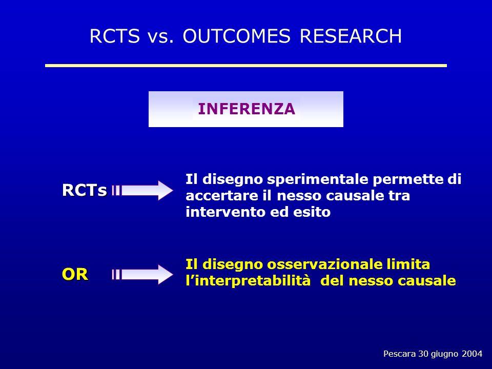 Pescara 30 giugno 2004 Il disegno osservazionale limita linterpretabilità del nesso causale RCTs OR RCTS vs.