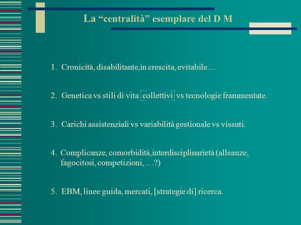 1. Cronicità, disabilitante,in crescita, evitabile… La centralità esemplare del D M 3.