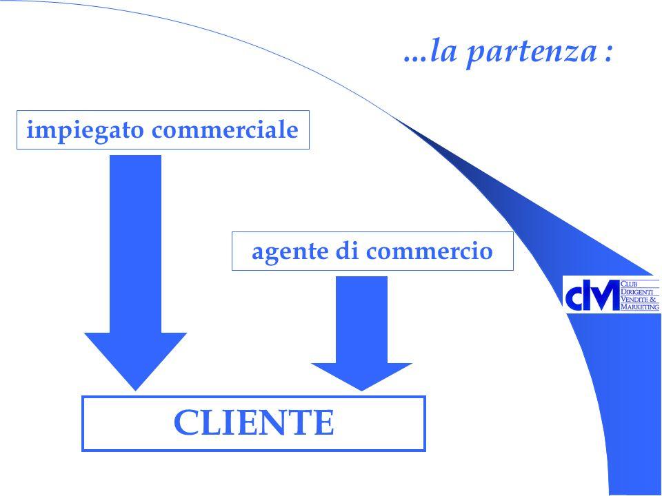 impiegato commerciale...la partenza : agente di commercio CLIENTE