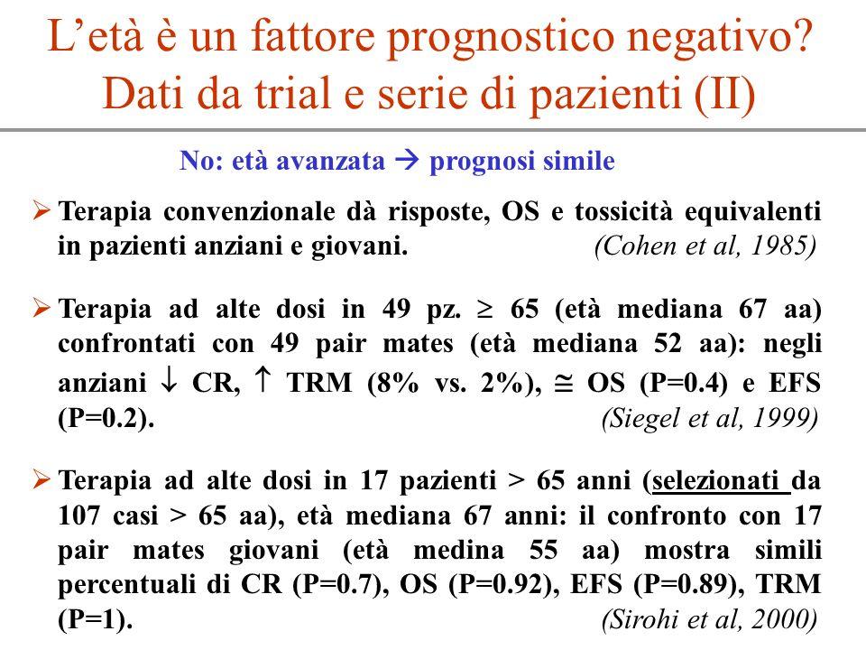 Letà è un fattore prognostico negativo? Dati da trial e serie di pazienti (II) No: età avanzata prognosi simile Terapia convenzionale dà risposte, OS