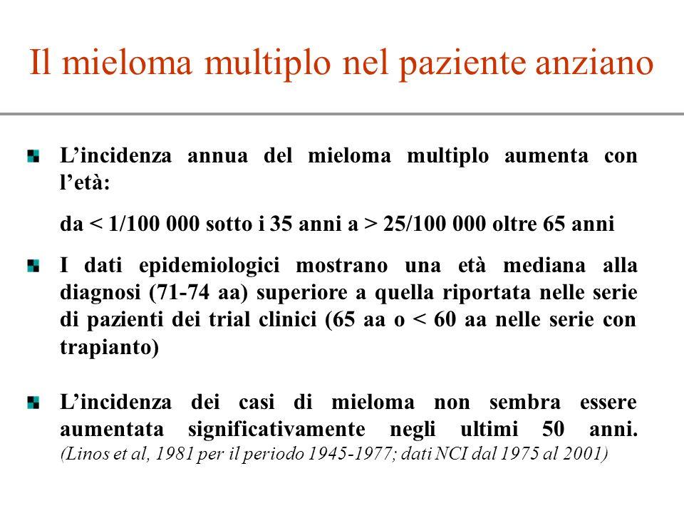 Il mieloma multiplo nel paziente anziano Lincidenza annua del mieloma multiplo aumenta con letà: da 25/100 000 oltre 65 anni I dati epidemiologici mos