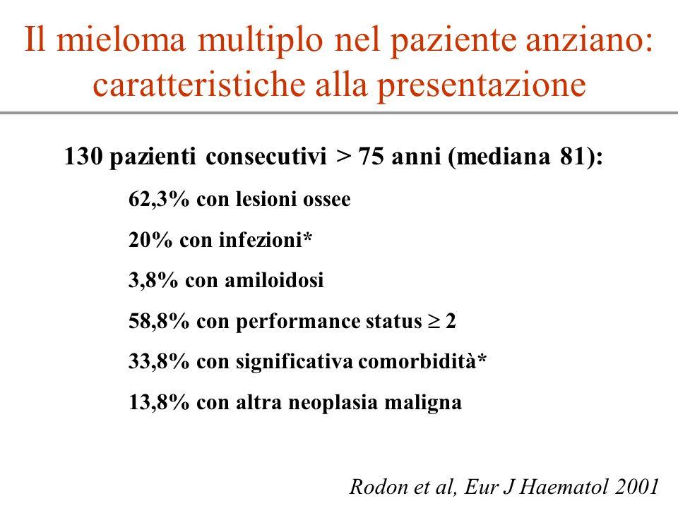 Il mieloma multiplo nel paziente anziano: caratteristiche alla presentazione 130 pazienti consecutivi > 75 anni (mediana 81): 62,3% con lesioni ossee