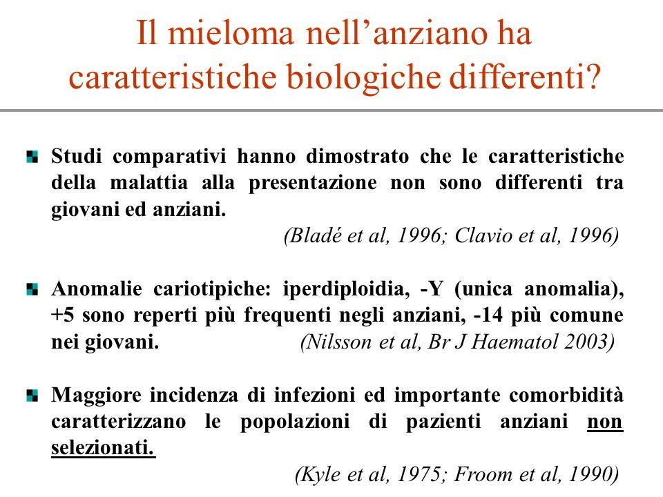 Il mieloma nellanziano ha caratteristiche biologiche differenti? Studi comparativi hanno dimostrato che le caratteristiche della malattia alla present