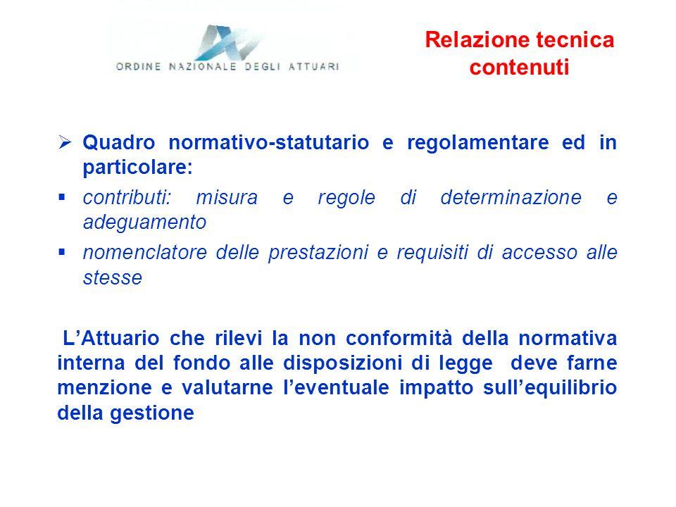 Relazione tecnica contenuti Quadro normativo-statutario e regolamentare ed in particolare: contributi: misura e regole di determinazione e adeguamento