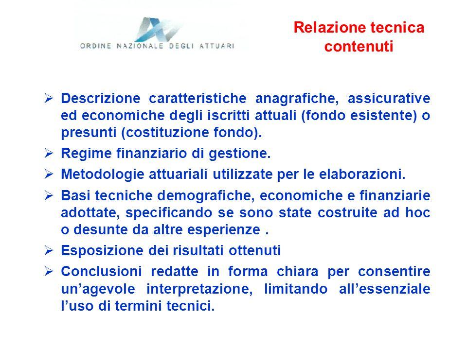 Relazione tecnica contenuti Descrizione caratteristiche anagrafiche, assicurative ed economiche degli iscritti attuali (fondo esistente) o presunti (c