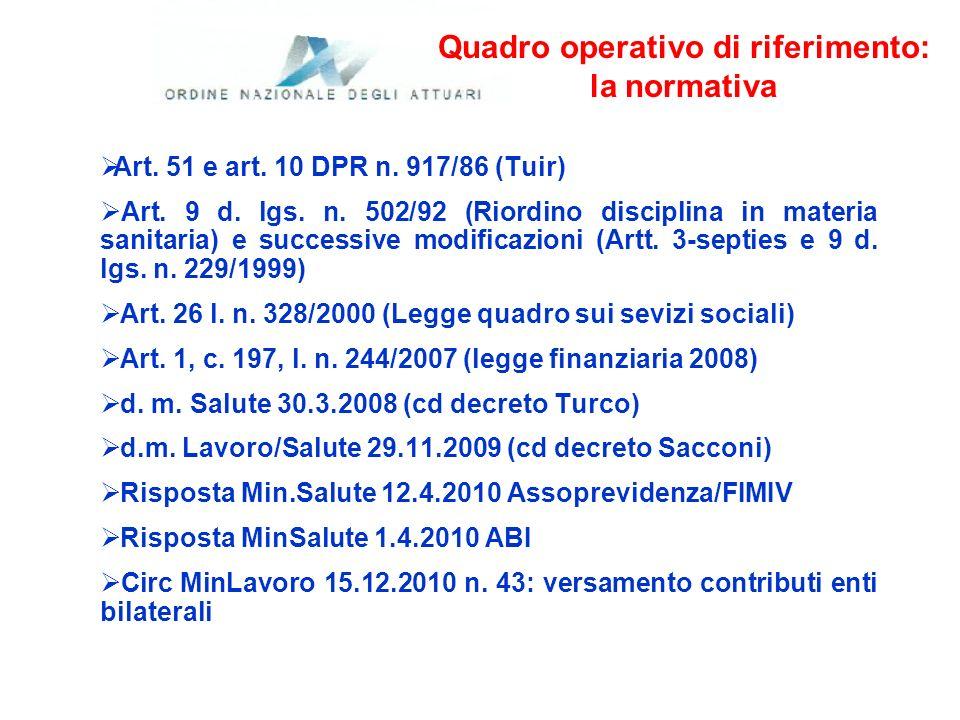 Quadro operativo di riferimento: la normativa Art. 51 e art. 10 DPR n. 917/86 (Tuir) Art. 9 d. lgs. n. 502/92 (Riordino disciplina in materia sanitari