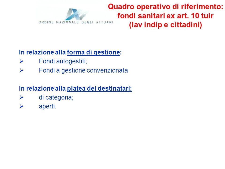 Quadro operativo di riferimento: fondi sanitari ex art. 10 tuir (lav indip e cittadini) In relazione alla forma di gestione: Fondi autogestiti; Fondi