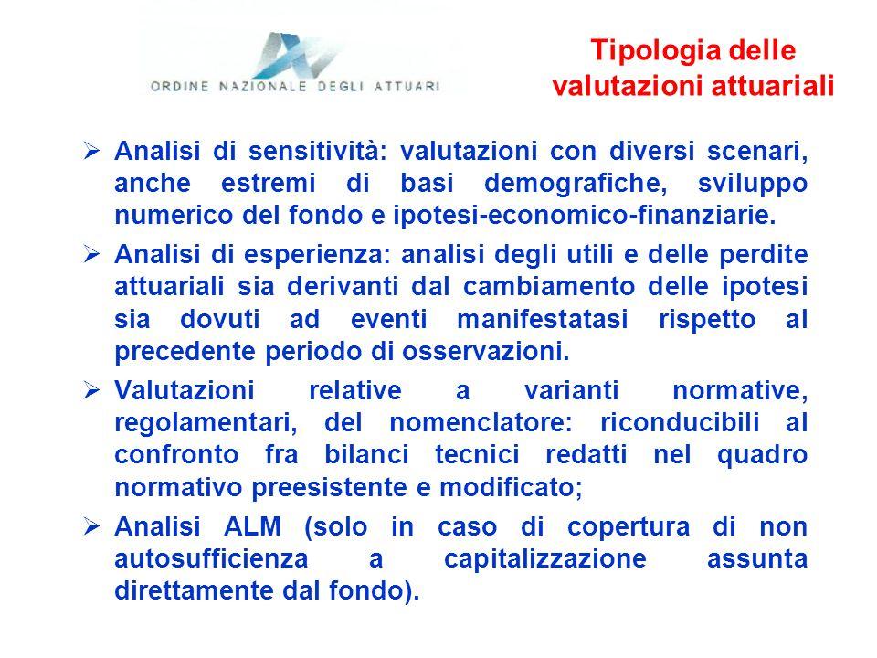 Tipologia delle valutazioni attuariali Analisi di sensitività: valutazioni con diversi scenari, anche estremi di basi demografiche, sviluppo numerico