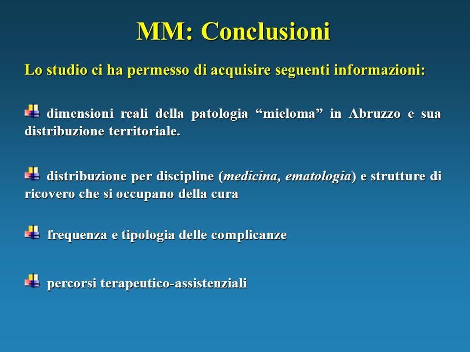 MM: Conclusioni Lo studio ci ha permesso di acquisire seguenti informazioni: distribuzione per discipline (medicina, ematologia) e strutture di ricove