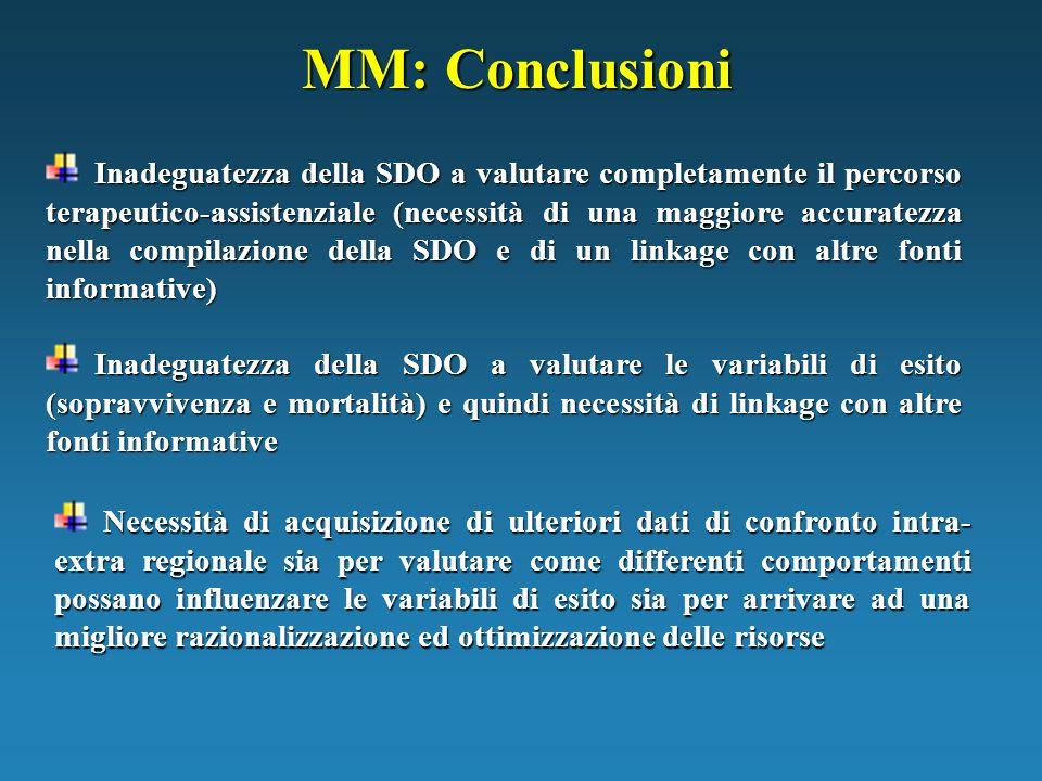 MM: Conclusioni Inadeguatezza della SDO a valutare completamente il percorso terapeutico-assistenziale (necessità di una maggiore accuratezza nella co