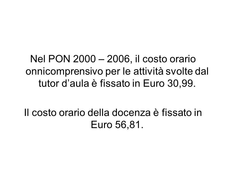 Nel PON 2000 – 2006, il costo orario onnicomprensivo per le attività svolte dal tutor daula è fissato in Euro 30,99.