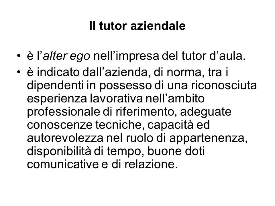 Il tutor aziendale è lalter ego nellimpresa del tutor daula.