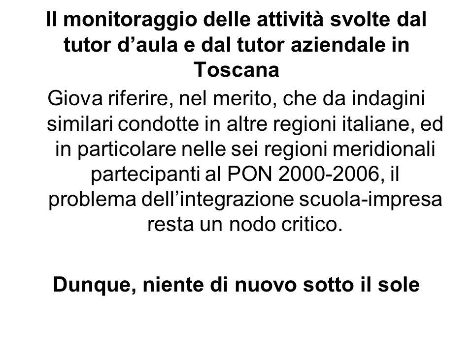 Il monitoraggio delle attività svolte dal tutor daula e dal tutor aziendale in Toscana Giova riferire, nel merito, che da indagini similari condotte in altre regioni italiane, ed in particolare nelle sei regioni meridionali partecipanti al PON 2000-2006, il problema dellintegrazione scuola-impresa resta un nodo critico.