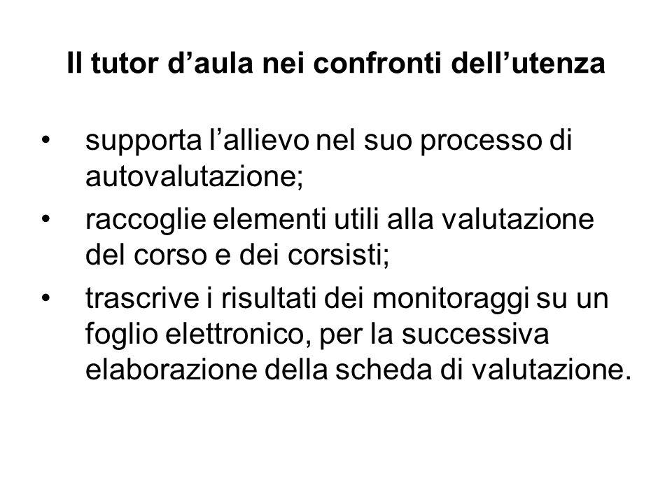 Il monitoraggio delle attività svolte dal tutor daula e dal tutor aziendale in Toscana La collaborazione con il tutor daula raccoglie appena 5 preferenze.