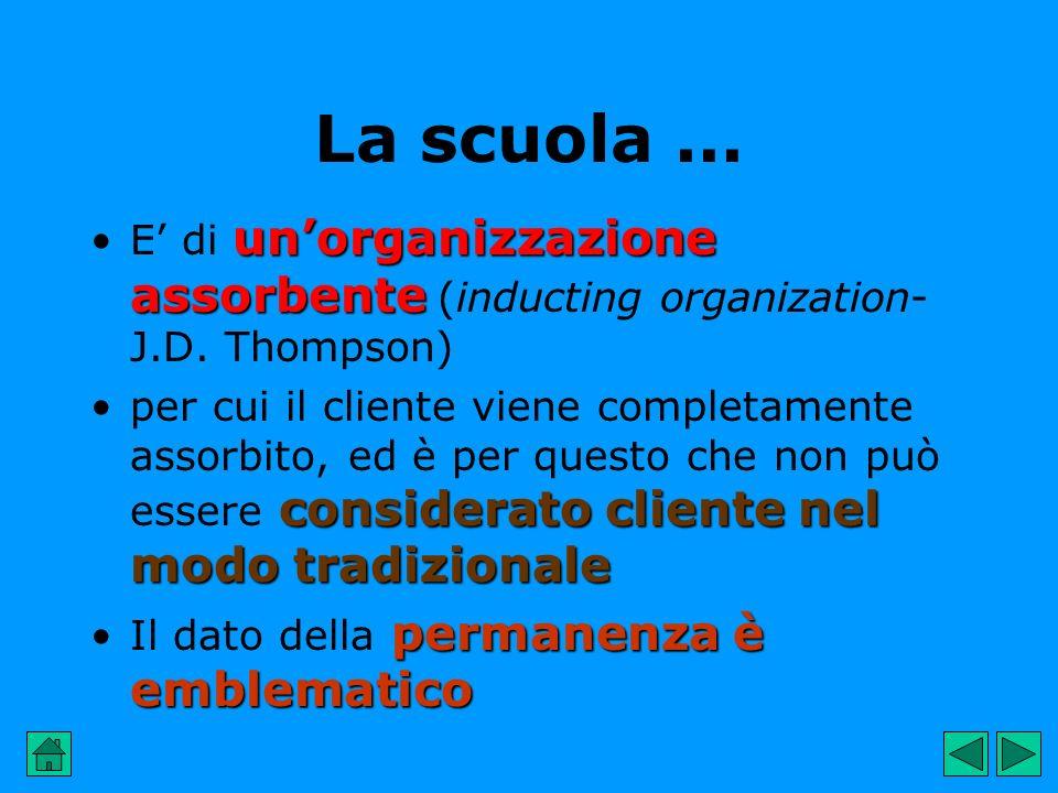 La scuola... unorganizzazione assorbenteE di unorganizzazione assorbente (inducting organization- J.D. Thompson) considerato cliente nel modo tradizio