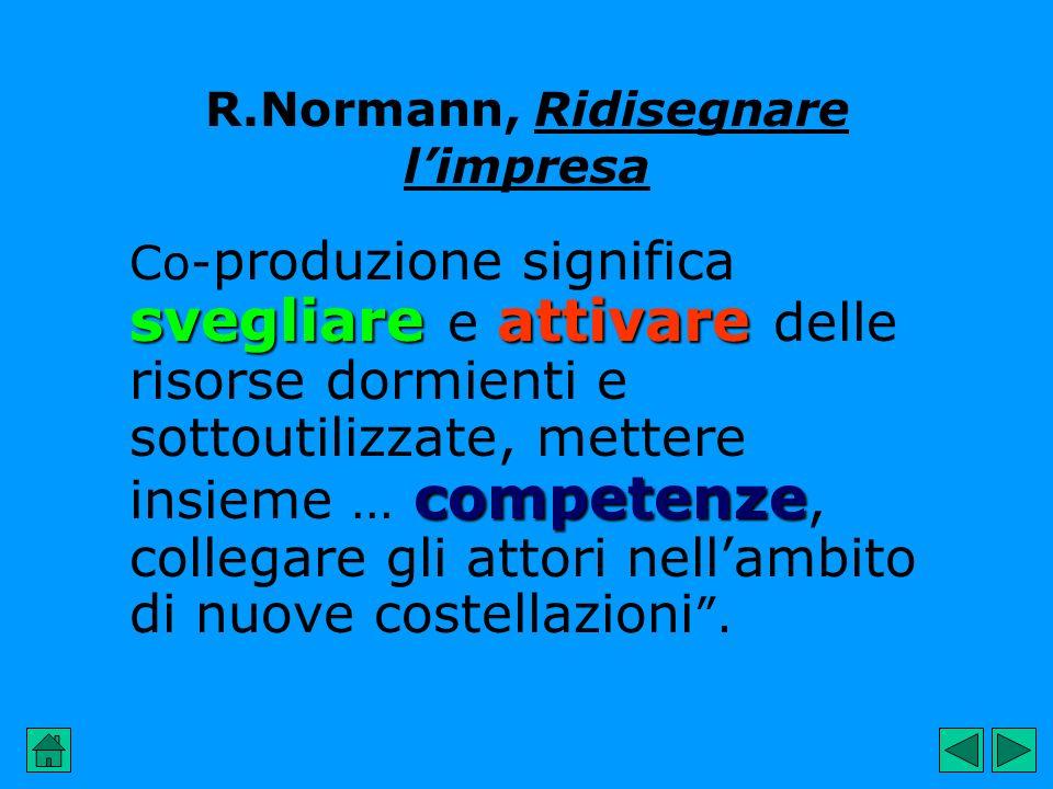 R.Normann, Ridisegnare limpresa svegliareattivare competenze Co- produzione significa svegliare e attivare delle risorse dormienti e sottoutilizzate,
