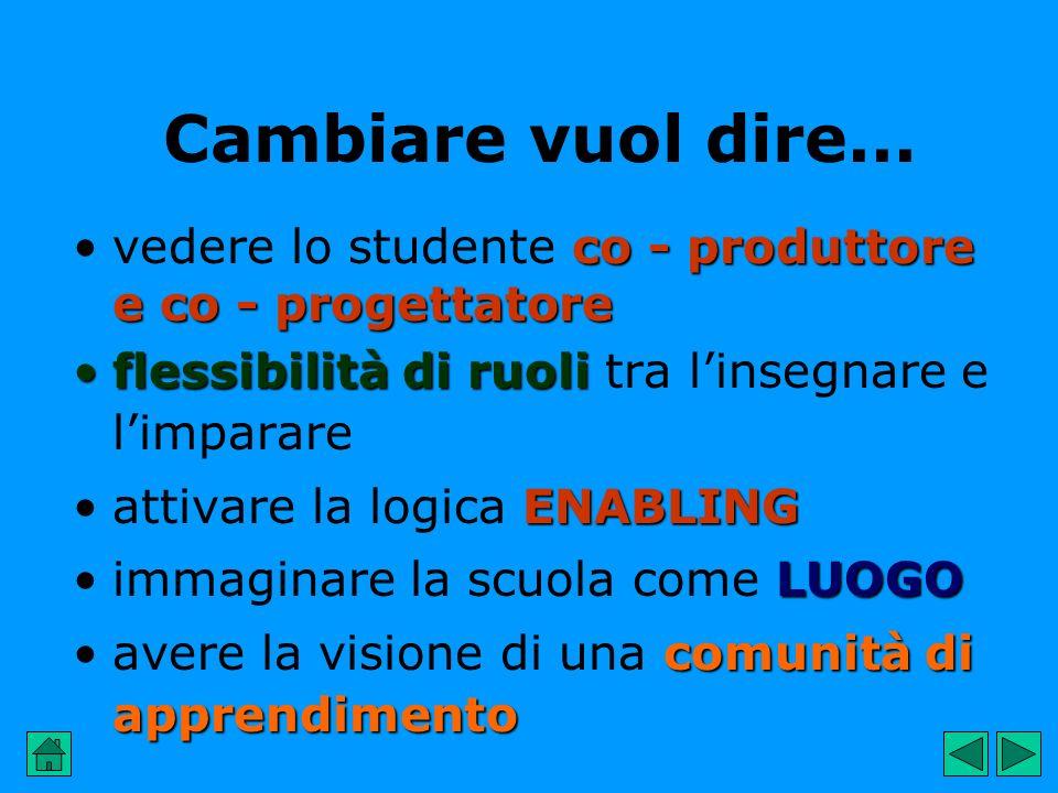 co - produttore e co - progettatorevedere lo studente co - produttore e co - progettatore flessibilità di ruoliflessibilità di ruoli tra linsegnare e