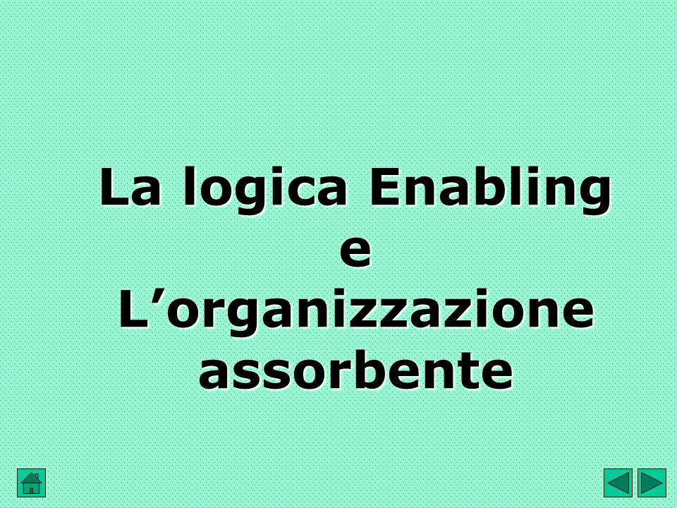 La logica Enabling e Lorganizzazione assorbente