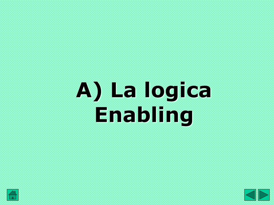 A) La logica Enabling