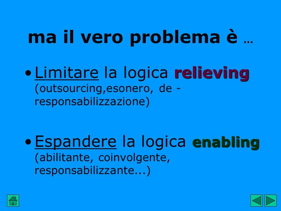 ma il vero problema è … relievingLimitare la logica relieving (outsourcing,esonero, de - responsabilizzazione) enablingEspandere la logica enabling (abilitante, coinvolgente, responsabilizzante...)