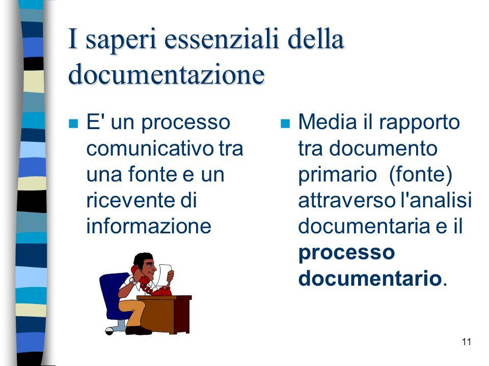 11 I saperi essenziali della documentazione n E' un processo comunicativo tra una fonte e un ricevente di informazione n Media il rapporto tra documen