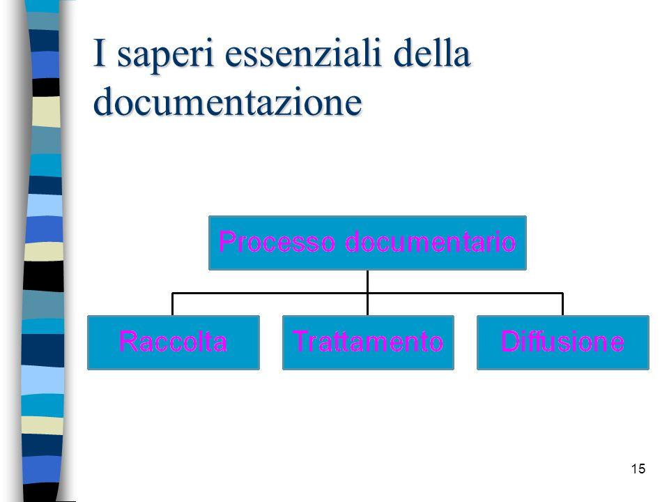 15 I saperi essenziali della documentazione